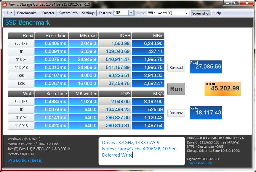 SSD Baseline Peformance