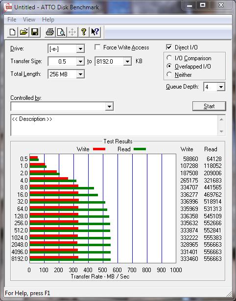 Samsung PM841 512GB ATTO