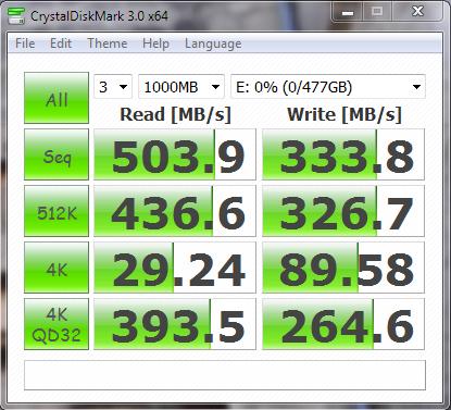 Samsung PM841 512GB Crystal DiskMark