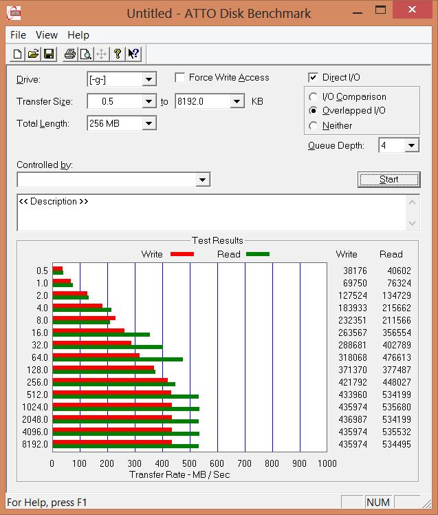 Plextor M5M 256GB mSATA SSD ATTO