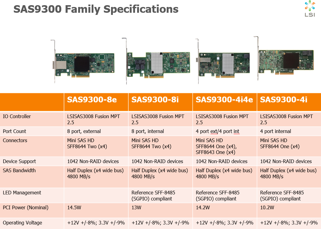 LSI SAS 9300 host bus adapter (HBA) family 12Gbs