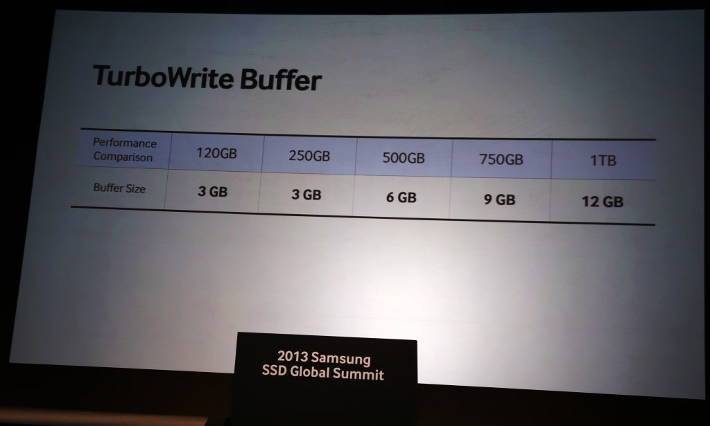 Samsung Turbo Write Buffer Size
