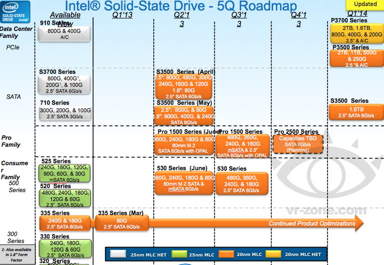 intel_ssd_roadmap