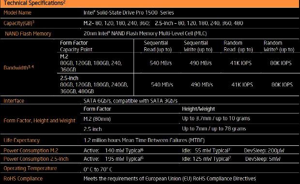Intel SSD Pro 1500 Series chart