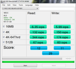 HDD only AS SSD IOPS