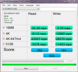 SSD only AS SSD IOPS