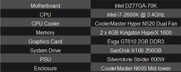 Test sytem component roster