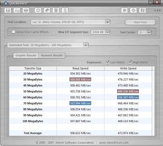 Toshiba 512GB M.2 SSD QuickBench Large File
