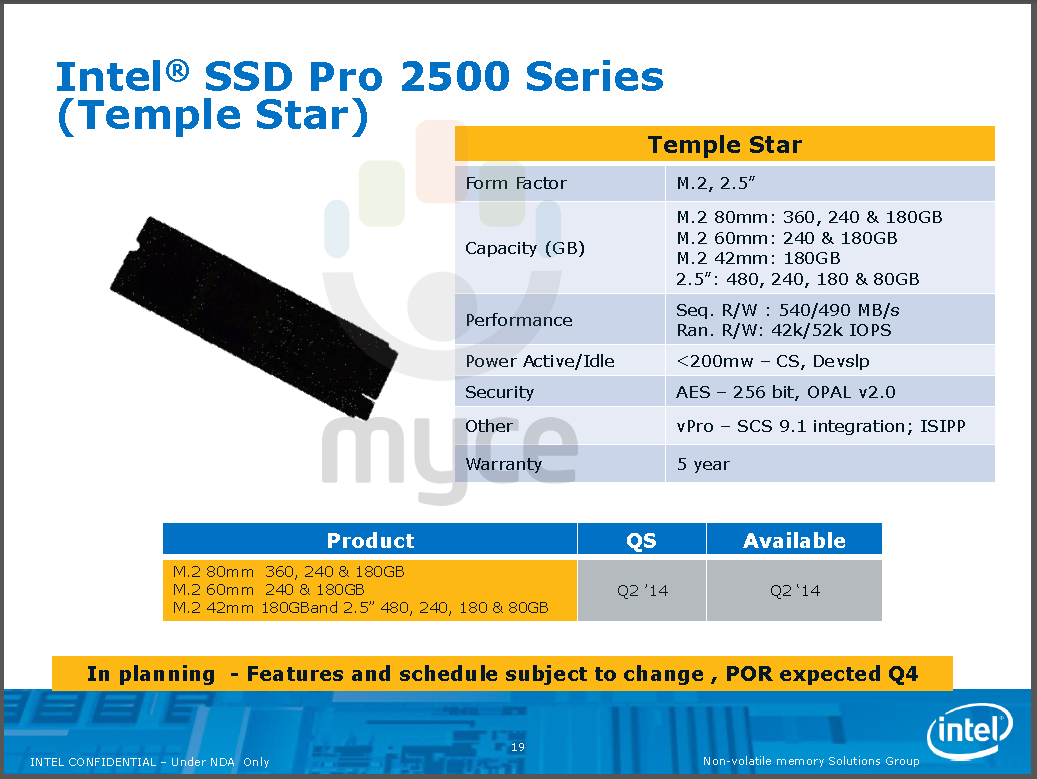 1 myce-intel-ssd-temple-star