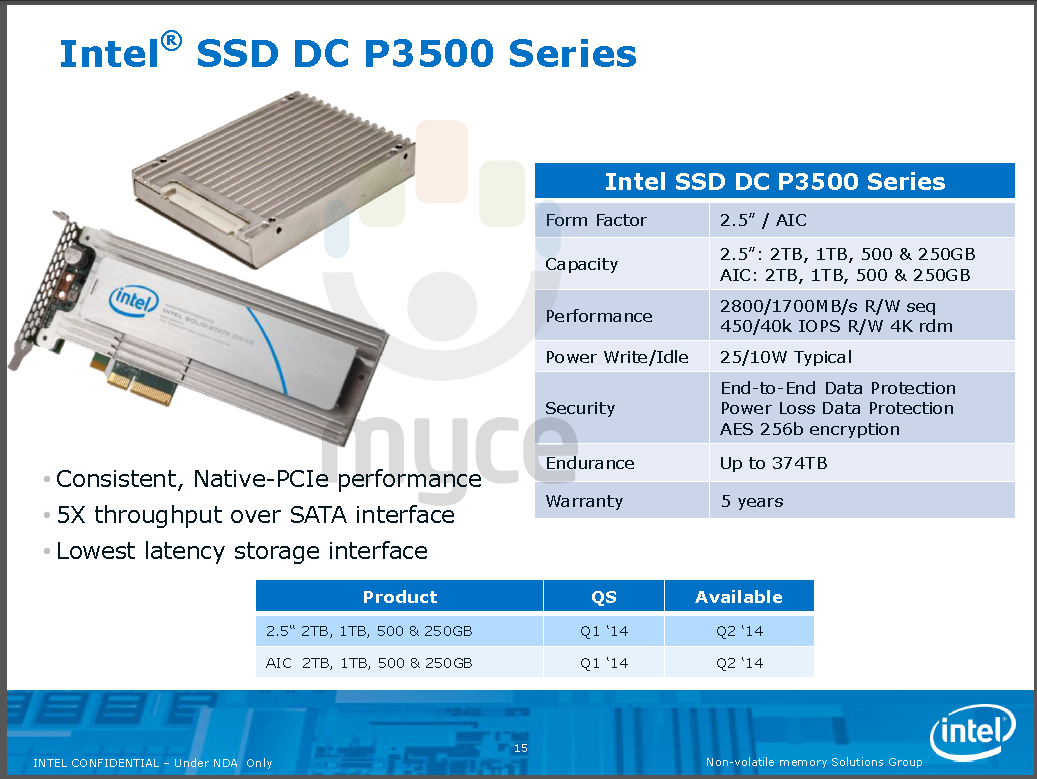 4 myce-intel-ssd-temple-star-5
