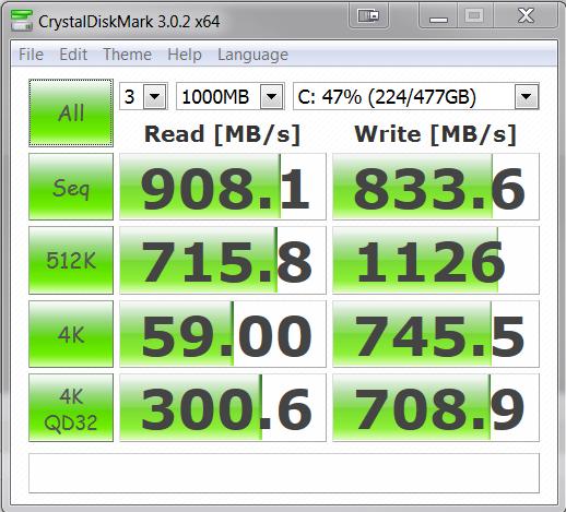 840 Pro RAPID Bench Crystal DiskMark