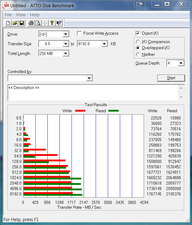 RAID-XP941-ATTO