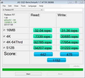 AMD Radeon 256GB SSD AS SSD IOPS