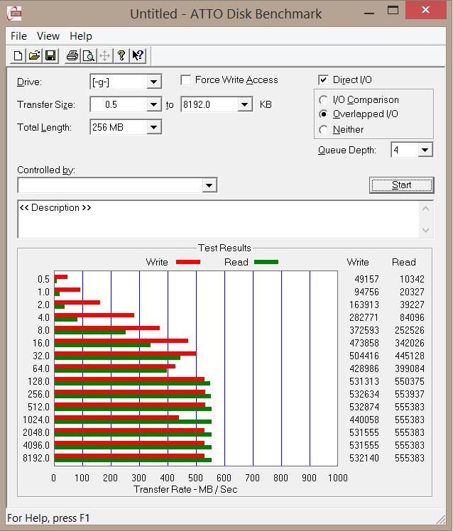 AMD Radeon 256GB SSD ATTO