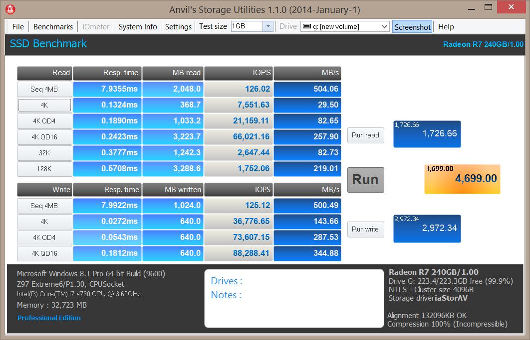 AMD Radeon 256GB SSD Anvil