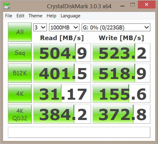 AMD Radeon 256GB SSD Crystal DiskMark