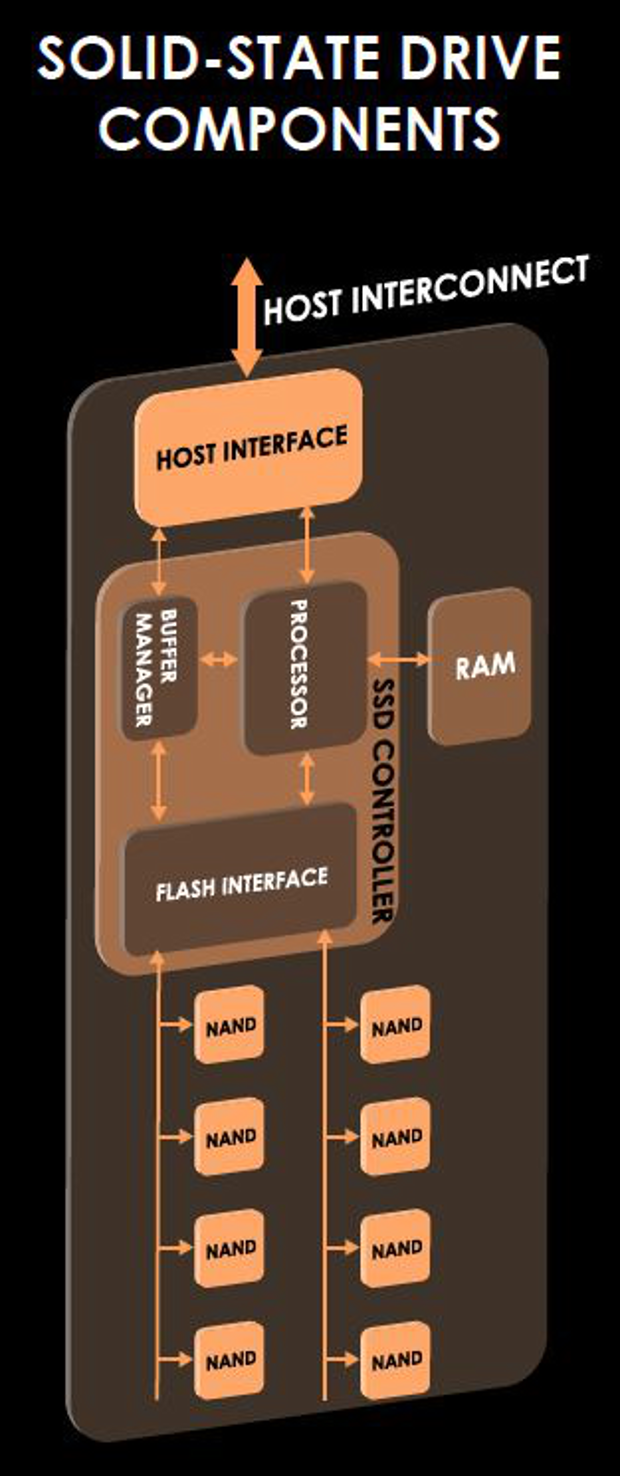 Lite-On EP1 block diagram