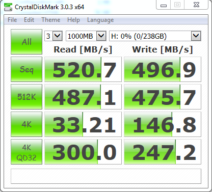 Micron M600 mSATA 256GB Crystal Disk Mark