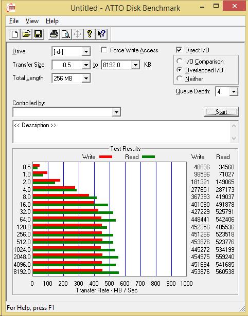 1TB Eluktro Pro Performance ATTO