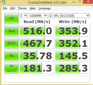 250GB Eluktro Pro Performance CDM Random