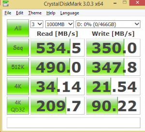500GB Eluktro Pro Performance CDM Random