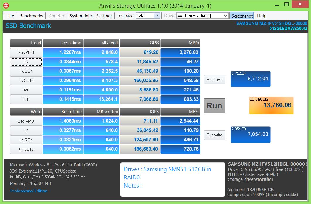 SM951 512GB RAID0 Anvil