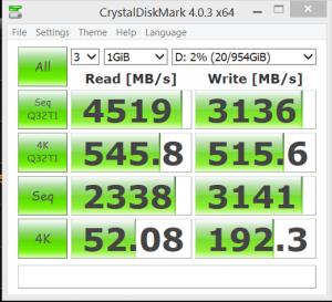 SM951 512GB RAID0 Crystal DiskMark New