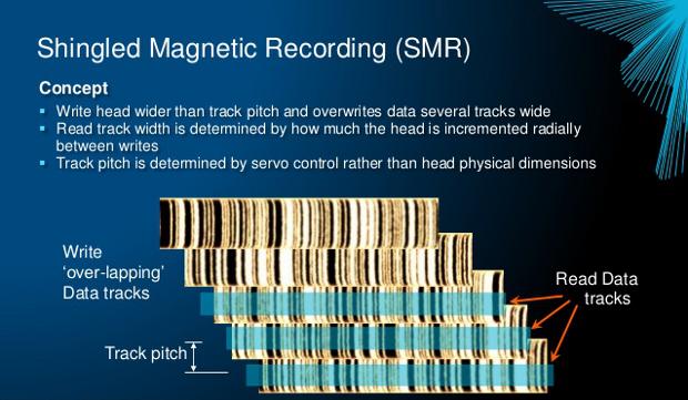 SMR from slideshare-dot-net