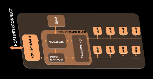 LiteOn EP1 block diagram