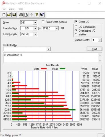 Intel 750 NVMe RAID X3 ATTO