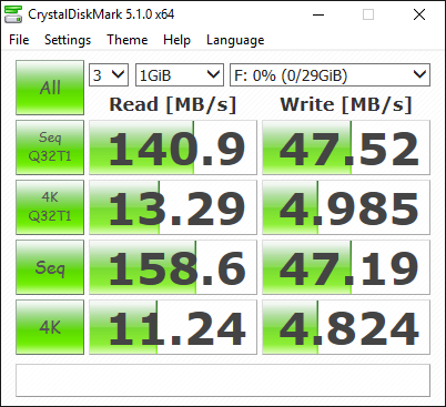 Kingston DT2000 Benchmarks 4