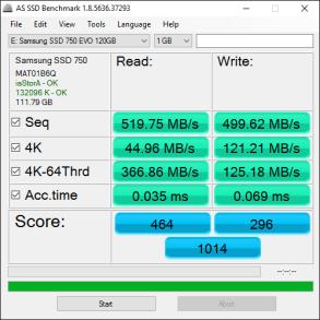 Samsung 750 EVO 120GB Tests 6