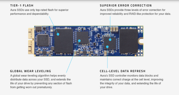 OWC Aura PCIe SSD features