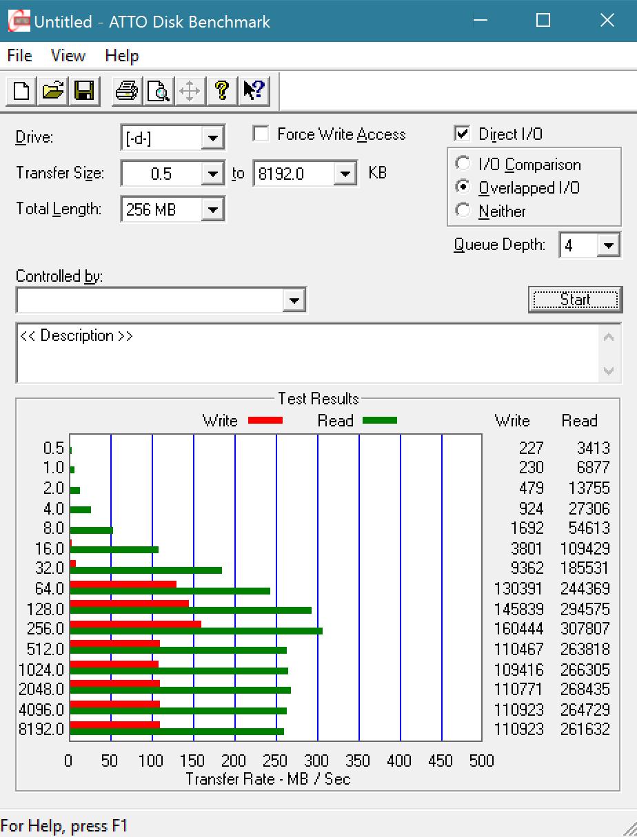 Patriot Magnum2 256GB Flash Drive ATTO 3