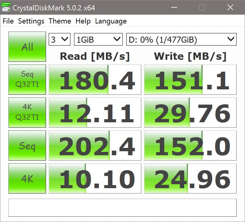 Aegis 480GB Secure Key 3.0 CDM