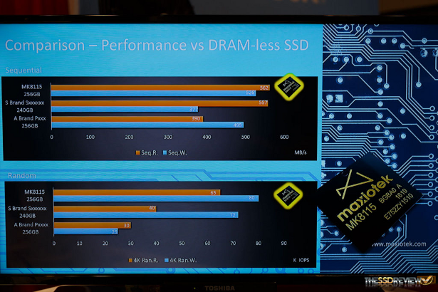 maxiotek-booth-fms-2016-performance