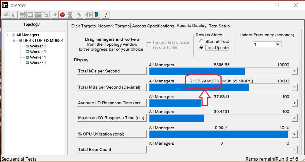 DCP1000 Read Throughput at 7GBs