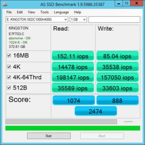 Kingston DCP1000 1.6TB Single Vol AS SSD IOPS