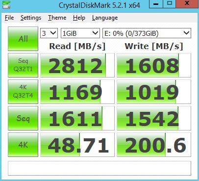 Kingston DCP1000 1.6TB Single Vol CDM