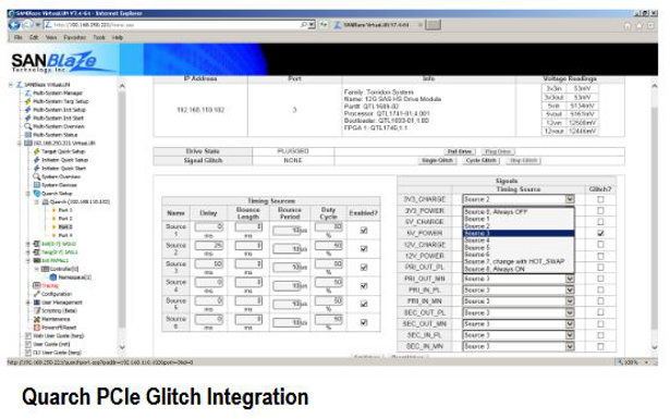 SANBlaze Quarch PCIe Glitch Integration
