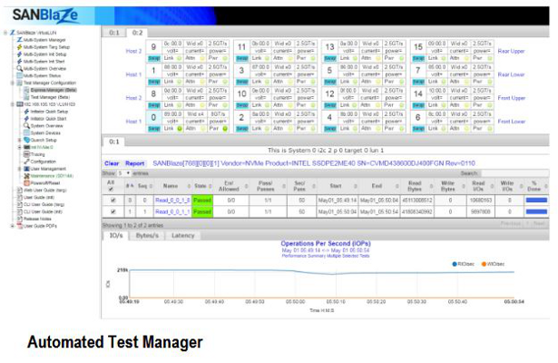 SANBlaze automated test manager