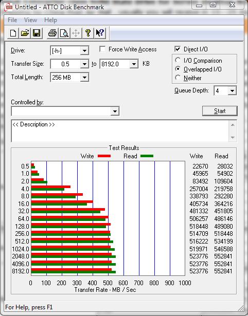 Kingspec E3000S SSD ATTO