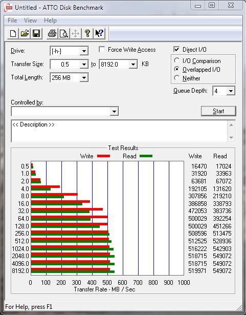 OCZ Vertex 3.20 ATTO Result