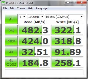OCZ Vertex 3.20 CDM Random Result