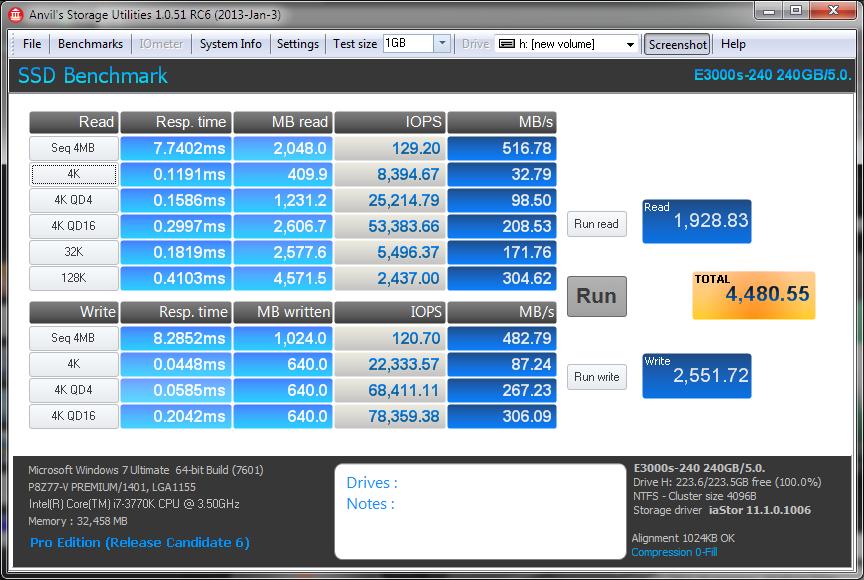 Kingspec E3000S SSD Anvil oFill Score