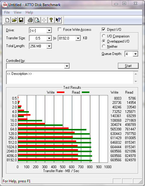 Samsung PCIe ATTO