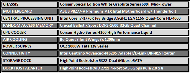 TSSDR-Test-Bench-Details