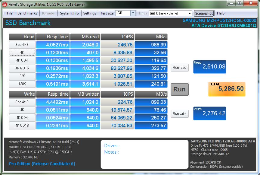 Samsung XP941 M2 512GB AS SSD Anvil