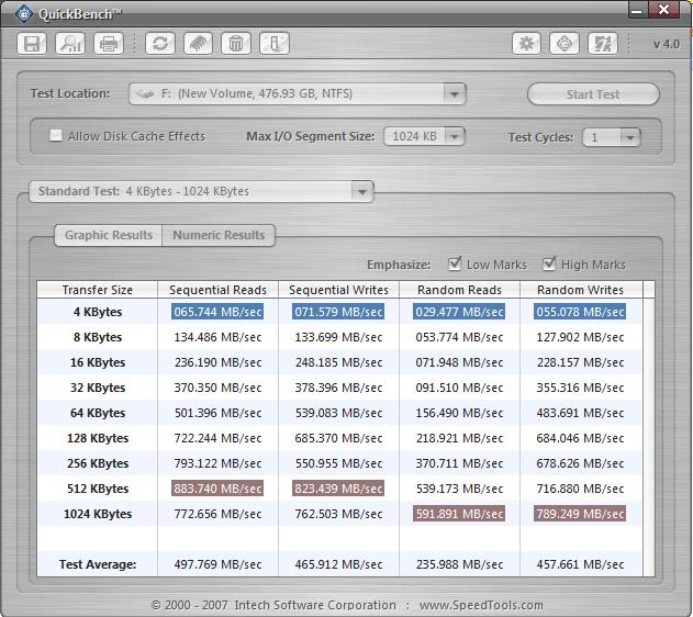 Samsung XP941 M2 512GB AS SSD QuickBench Standard