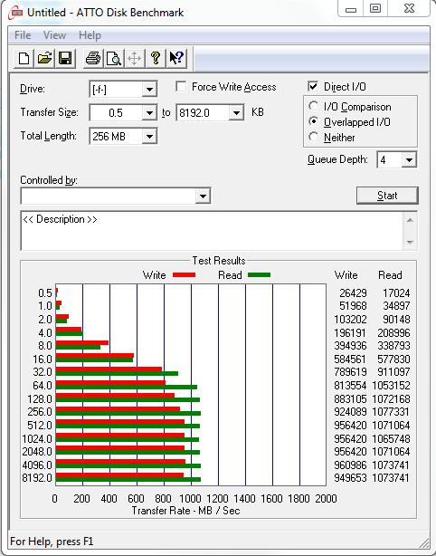 Samsung XP941 M2 512GB ATTO